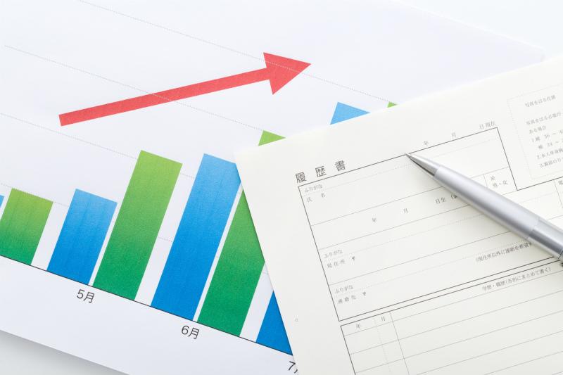 履歴書と月ごとのグラフ